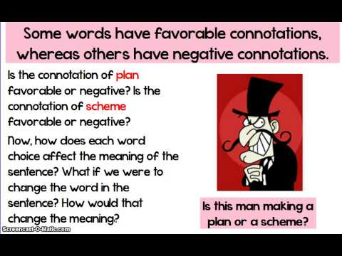 Intro to Word Connotations