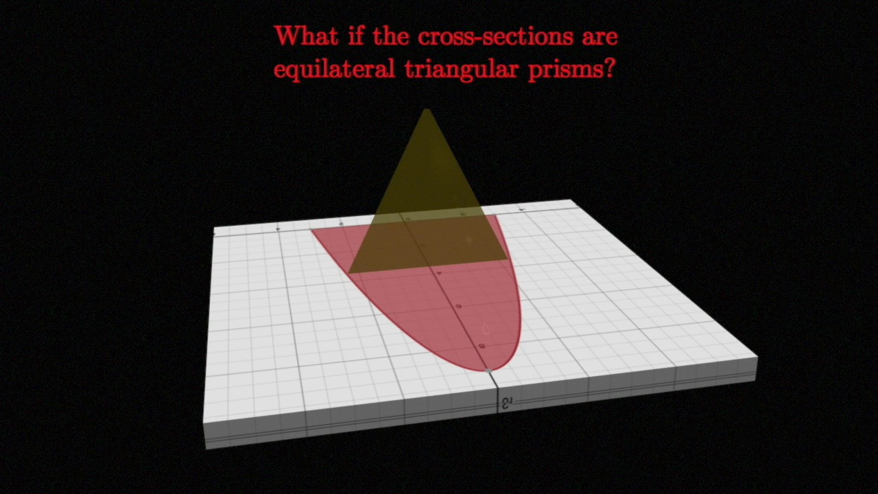 AP Calculus: Volumes by Cross Sections. - YouTube