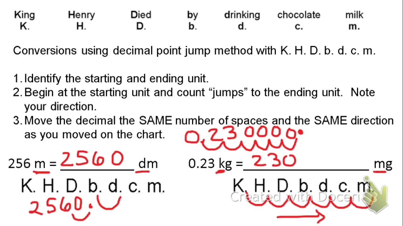 King Henry Died Drinking Chocolate Milk Metric System - slideshare