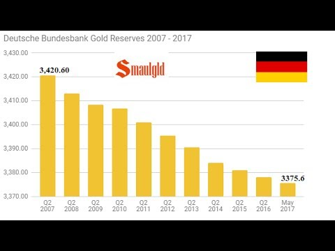German Central Bank is Selling Gold