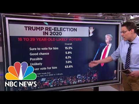 Steve Kornacki Breaks Down Potential Effects Of The Midterm Youth Vote | NBC News Mp3