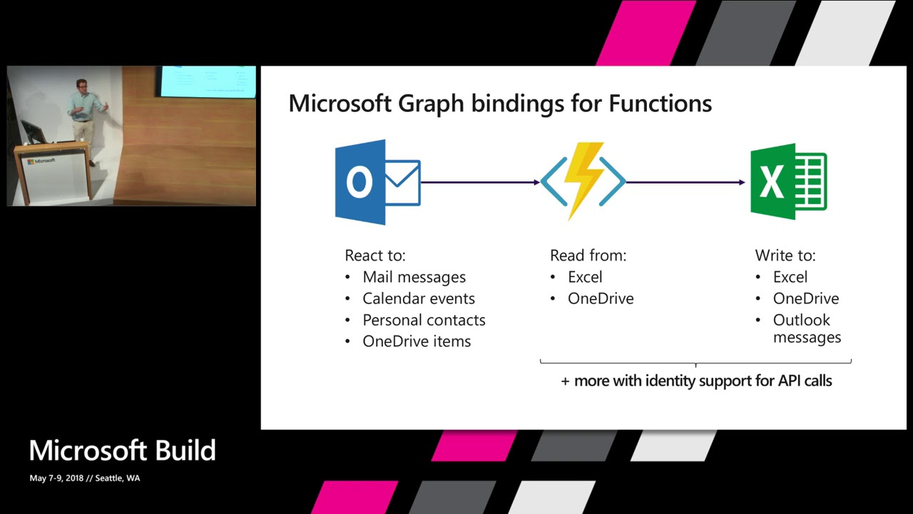 Azure Functions and Microsoft Graph, with Matthew Henderson