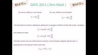 Problem on Drift current - GATE 2011 Solved paper (Electron Devices) -   (www.egate.ws)