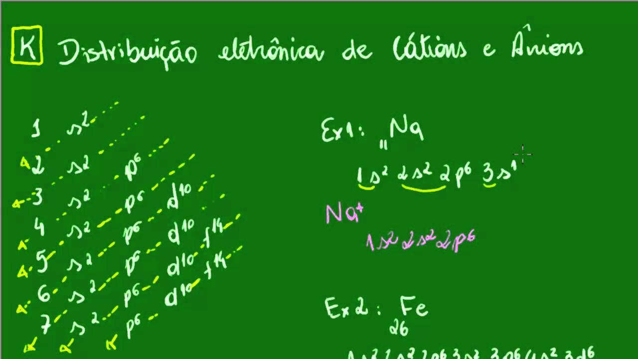 distribui u00e7 u00e3o eletr u00f4nica - c u00e1tions e  u00c2nions