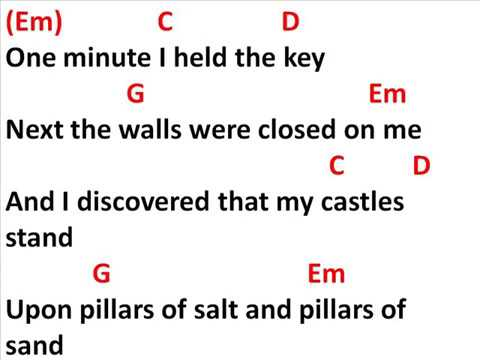 Coldplay Viva La Vida Lyrics Chords Youtube