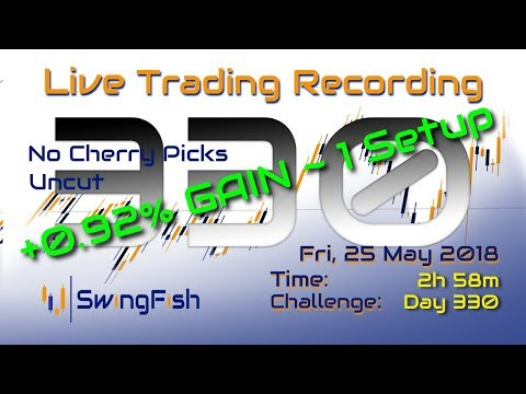 LIVE Day Trading Forex & CFD [Fri 25 May 2018 | +0.91% | 1 Setup]