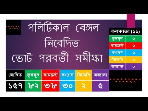 Kolkata District Exit Poll For 2016 West Bengal Assembly Election