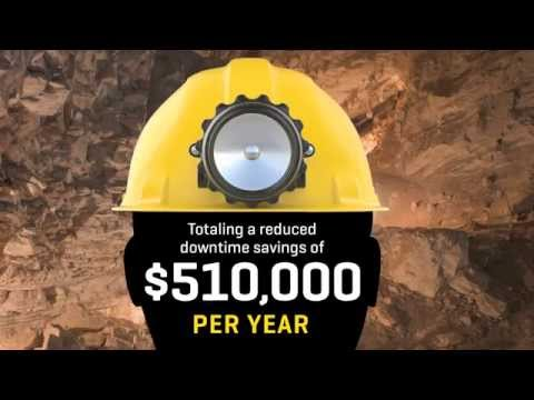 Gates | Continuous Mining Safety | Animated Case Study