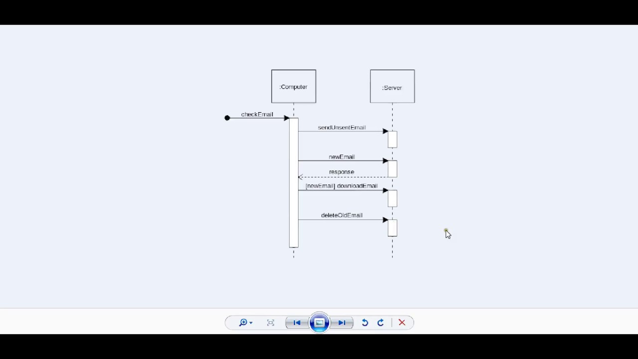 Sequence Diagram | StarUML  YouTube