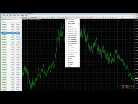 Ultimate trading strategies with Steve Ruffley
