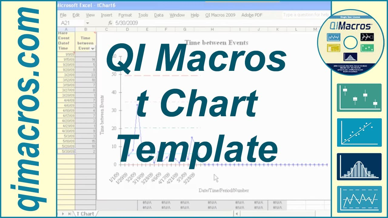 T chart template in excel video youtube t chart template in excel video alramifo Choice Image