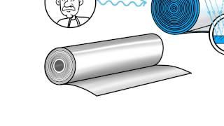 видео Алюминиевая фольга для бани: какую лучше выбрать, характеристики и монтаж