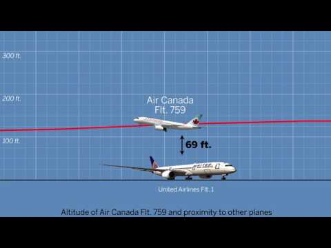 Watch: Exclusive animation reenacts Air Canada plane's near-disaster at SFO