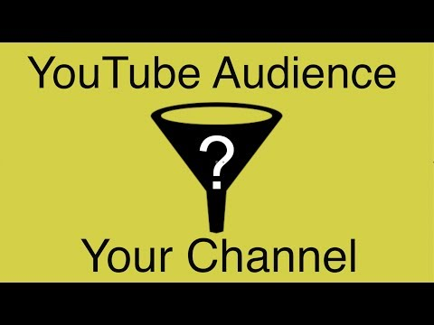 One Secret Trick to Grow YouTube channel Fast