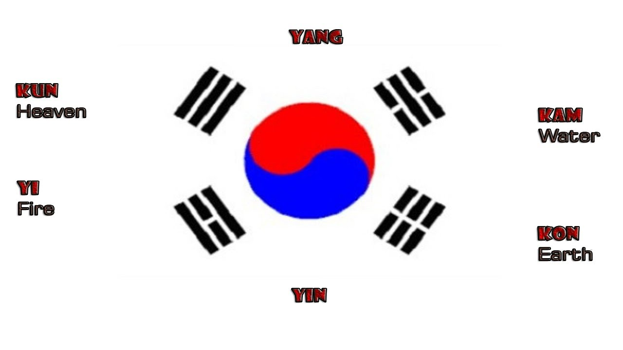 South korean flag how to sketch draw and meaning of symbols korean south korean flag how to sketch draw and meaning of symbols korean flag youtube biocorpaavc Gallery