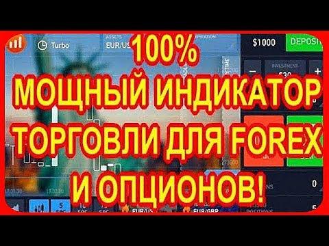 100% Мощный Индикатор Торговли для Forex и Опционов