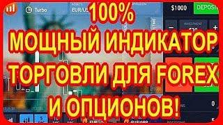 100% МОЩНЫЙ ИНДИКАТОР ТОРГОВЛИ ДЛЯ FOREX И ОПЦИОНОВ!