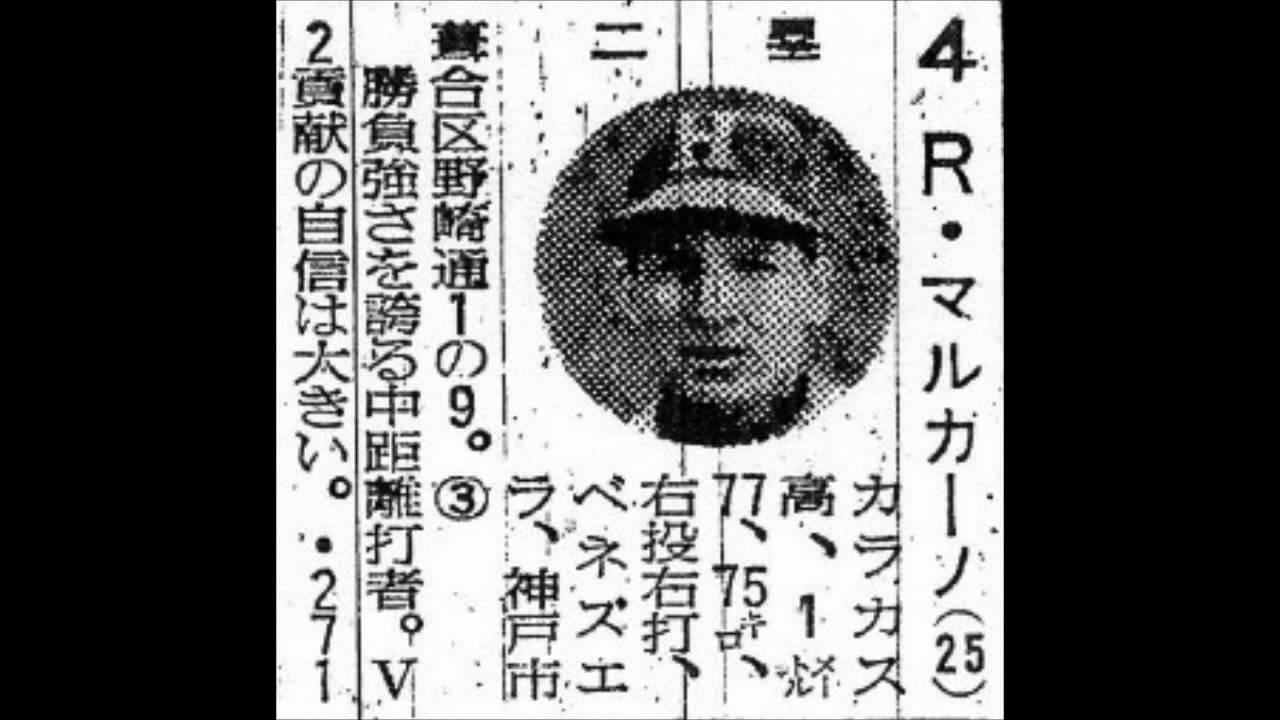 1977年の阪急ブレーブス