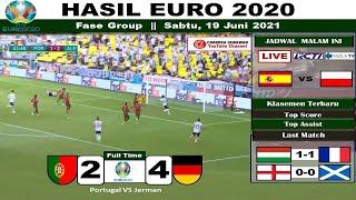 Hasil PORTUGAL VS JERMAN ~ Hasil Piala Eropa 2020 Tadi Malam ~ Hasil Euro 2020 Tadi Malam Terbaru