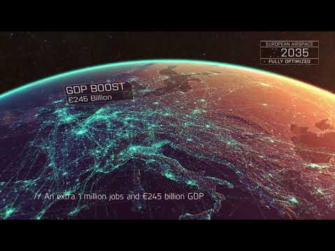 IATA  European Airspace Benefits