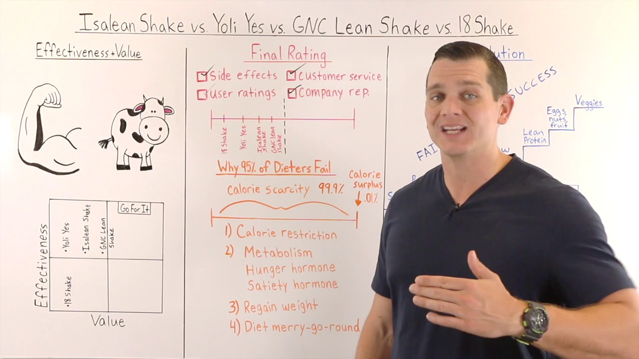 Gnc Lean Shakes Review Update 2019 22 Things You Need To Know