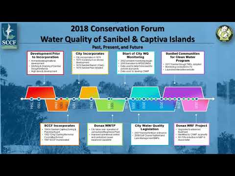 SCCF Conservation Forum 2018: On-Island Water Quality