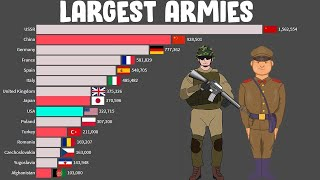 Largest Armies In the World by Military Personnel (1816-2019)