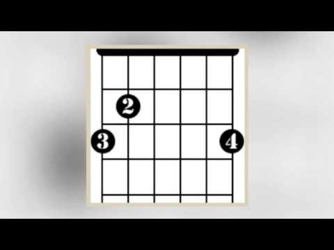 Impossible (James Arthur) - Easy Acoustic Guitar version - YouTube