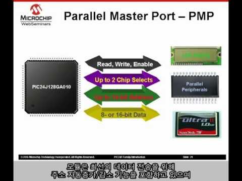 (Korean) PIC24 주변장치 - PMP(Parallel Master Port)