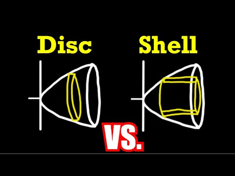 Disc/Washer Method vs. Shell Method (rotated about different lines)