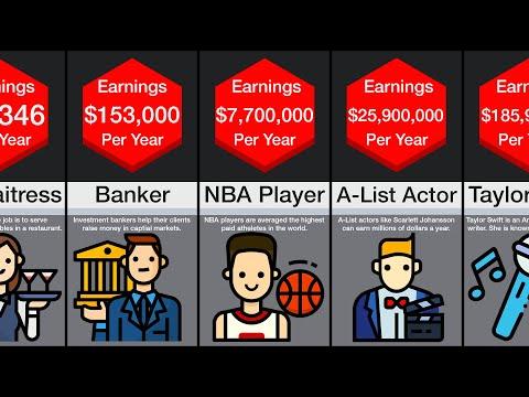 Price Comparison: Highest Paid Jobs