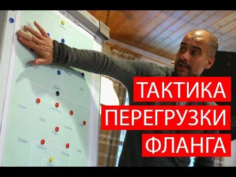 Тактика Футбола 8х8 - Перегружаем фланг!