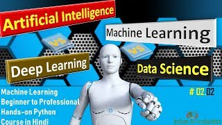 """Course name: """"machine learning – beginner to professional hands-on python in hindi"""" 'artificial intelligence vs machine deep d..."""
