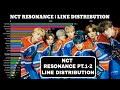 NCT - 'NCT Resonance Pt. 1 & 2' Line Distribution [ Make a Wish - I.O.U ]