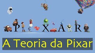 A teoria Pixar em resumo: todos os filmes estão conectados!!