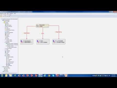 Planning & Executing EPDM Workflows