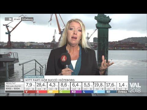 """""""Politiska scenen i Göteborg som en amerikansk high school-film"""" - Nyhetsmorgon (TV4)"""