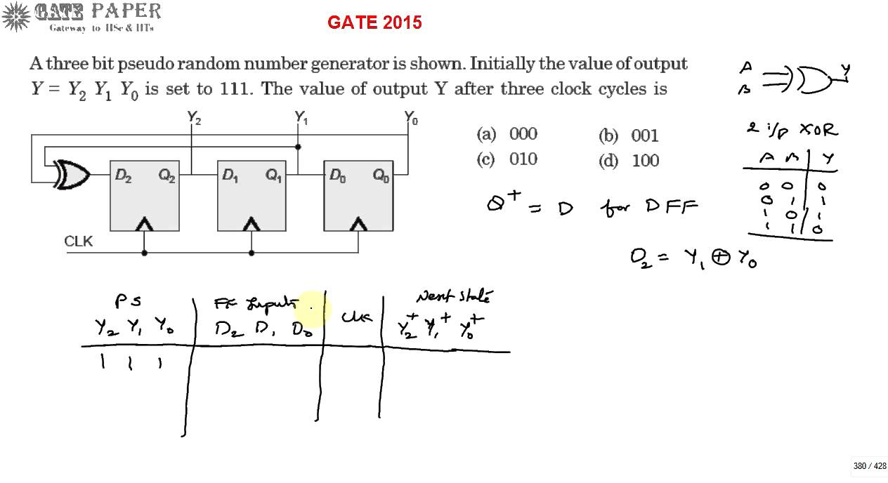 GATE 2015 ECE Contents of Pseudo Random Number Generator after three ...