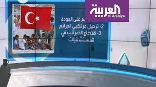 تفاعلكم | أردوغان ينقلب على اللاجئين السوريين