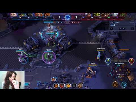 Braxis Holdout Analysis