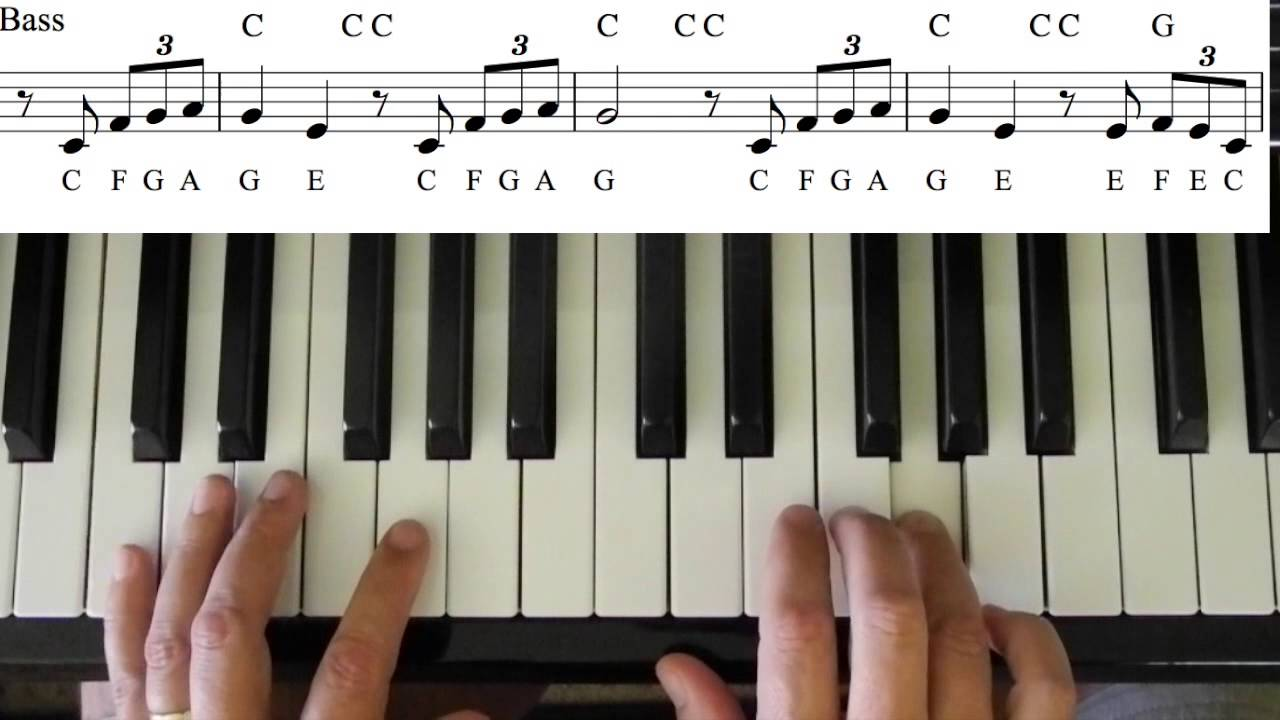 Chariots Of Fire Easy Piano Tutorial