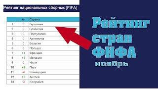 Рейтинг сборных ФИФА (FIFA) за ноябрь. Футбол.