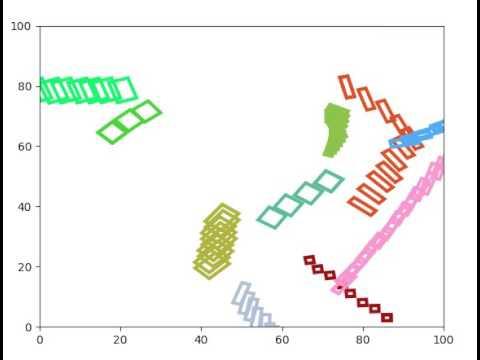 Kalman Filter Multi Object Tracking