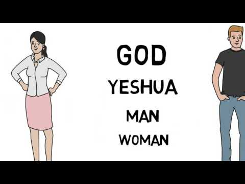WOMANS ROLE IN THE BIBLE