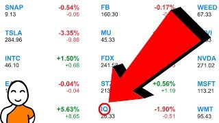 Video ✅ What's On My Stock Market Watchlist ❗ Every Stock I'm Interested In Right Now ✅ download MP3, 3GP, MP4, WEBM, AVI, FLV September 2018