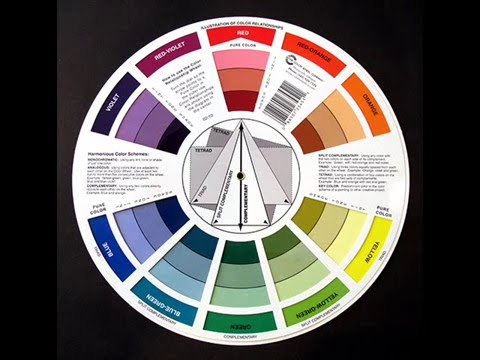 Sir Isaac newton- colorwheel - YouTube