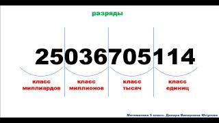 Цифры. Десятичная запись натуральных чисел. Математика 5 класс