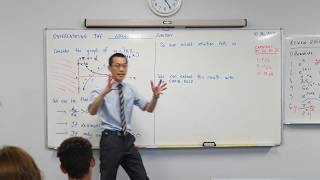 Differentiating the Logarithmic Function (1 of 5: Using visual intuition)
