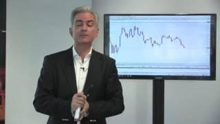 Markttechnik & live Trading DAX, Dow, Forex & CFD -  IB Days 2017