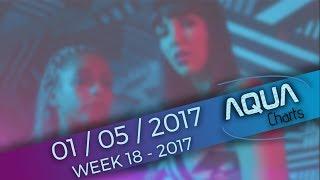 Aqua Charts • Top 100 • 01/05/2017